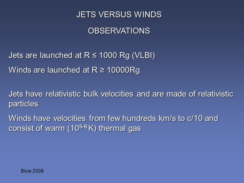 Blois 2008 JETS VERSUS WINDS Jets are launched at R ≤ 1000 Rg (VLBI) Winds are launched at R ≥ 10000Rg OBSERVATIONS Jets have relativistic bulk veloci