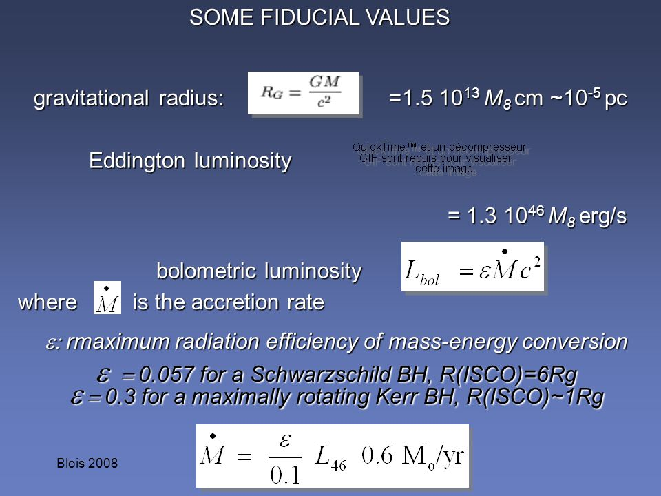 Blois 2008 SOME FIDUCIAL VALUES Eddington luminosity gravitational radius: =1.5 10 13 M 8 cm ~10 -5 pc bolometric luminosity where is the accretion ra