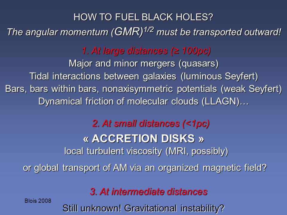 Blois 2008 HOW TO FUEL BLACK HOLES? The angular momentum ( GMR) 1/2 must be transported outward! Major and minor mergers (quasars) Tidal interactions