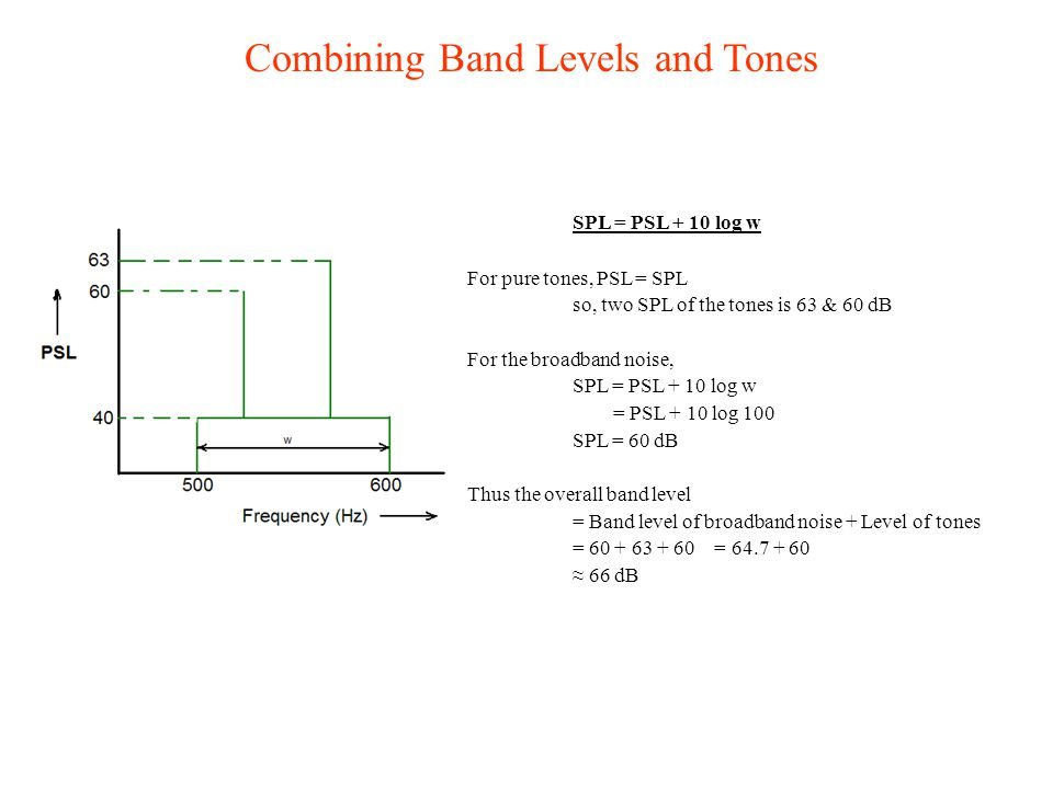 Combining Band Levels and Tones SPL = PSL + 10 log w For pure tones, PSL = SPL so, two SPL of the tones is 63 & 60 dB For the broadband noise, SPL = P