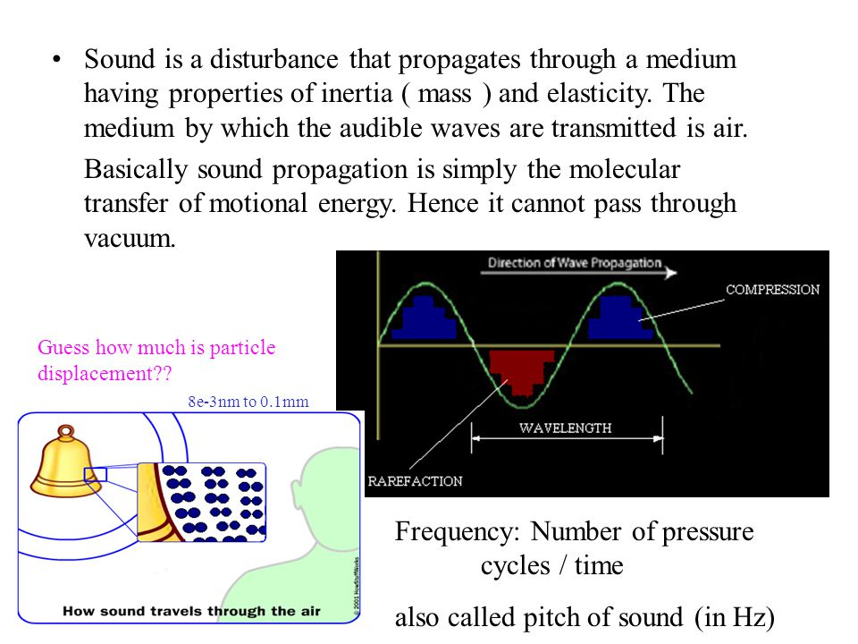 Sound is a disturbance that propagates through a medium having properties of inertia ( mass ) and elasticity. The medium by which the audible waves ar