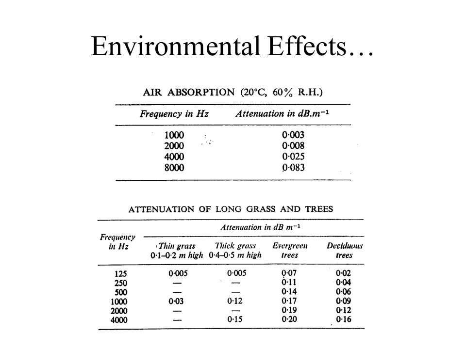 Environmental Effects…