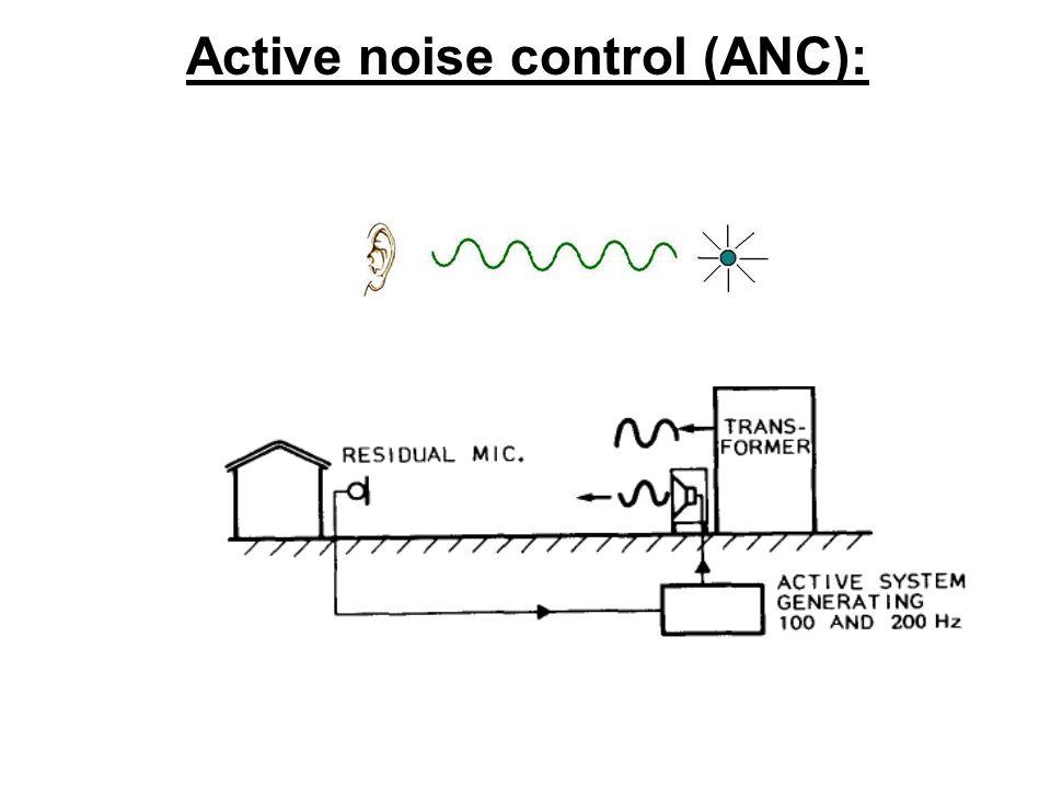 Active noise control (ANC):