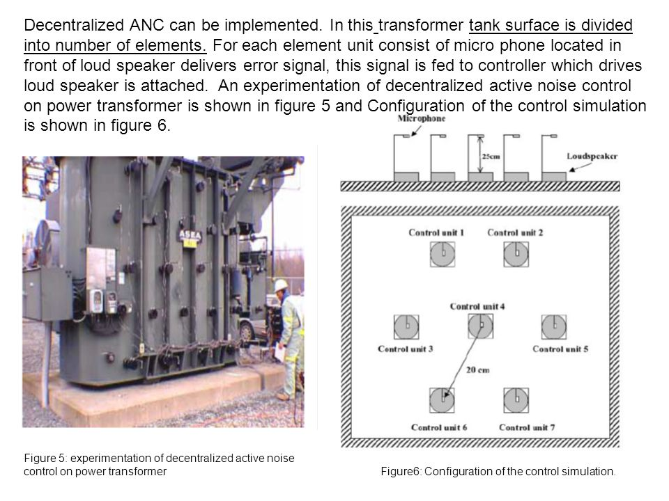 Figure6: Configuration of the control simulation. Decentralized ANC can be implemented. In this transformer tank surface is divided into number of ele
