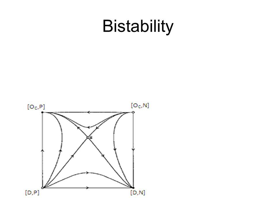 Bistability [O C,P]