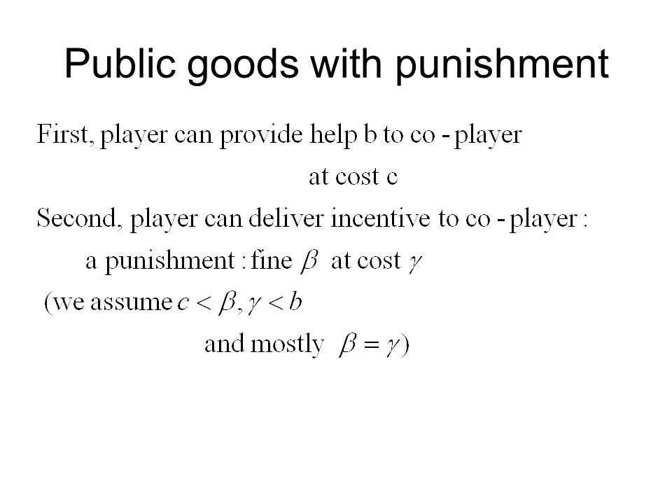 Antisocial Punishment
