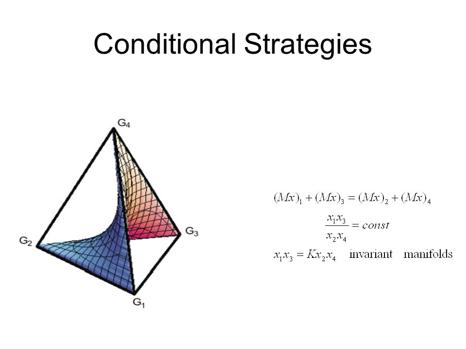 Conditional Strategies