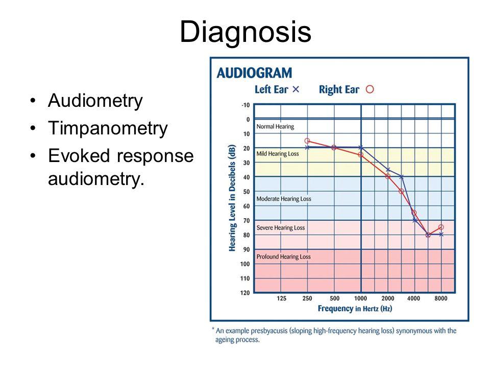 Diagnosis Audiometry Timpanometry Evoked response audiometry.