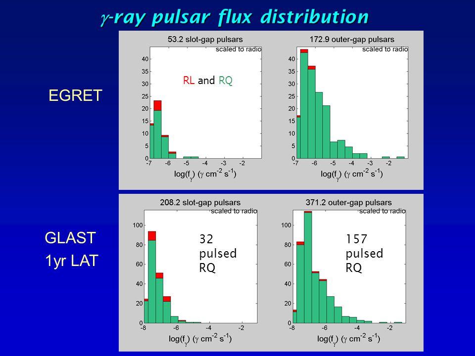  -ray pulsar flux distribution EGRET GLAST 1yr LAT RL and RQ 32 pulsed RQ 157 pulsed RQ