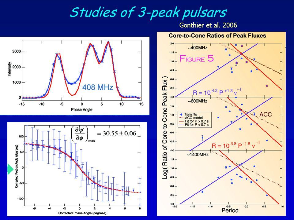 Studies of 3-peak pulsars Gonthier et al. 2006