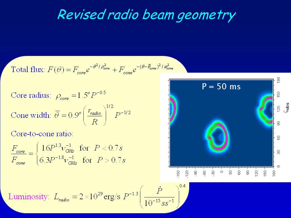 Revised radio beam geometry P = 50 ms