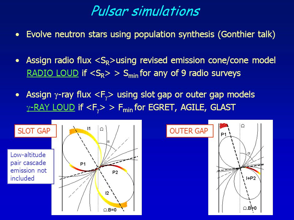  -ray pulsar age distribution EGRET GLAST 1yr LAT RL and RQ