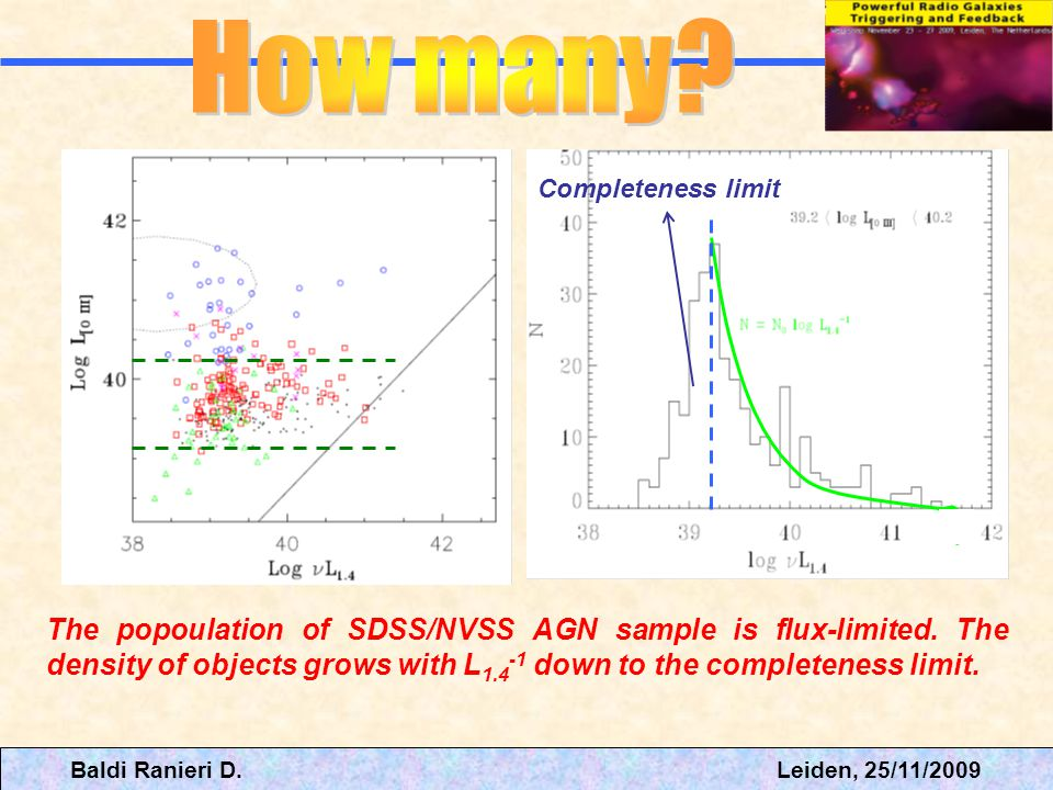Baldi Ranieri D. Leiden, 25/11/2009 The popoulation of SDSS/NVSS AGN sample is flux-limited.