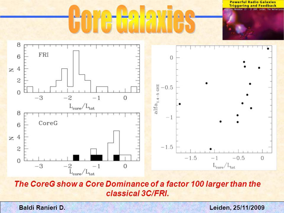Baldi Ranieri D. Leiden, 25/11/2009 The CoreG show a Core Dominance of a factor 100 larger than the classical 3C/FRI. CoreG 3CR