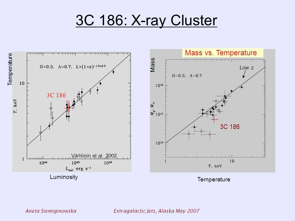 Aneta SiemiginowskaExtragalactic Jets, Alaska May 2007 3C 186: X-ray Cluster 3C 186 Vikhlinin et al 2002 3C 186 Low z Mass vs.