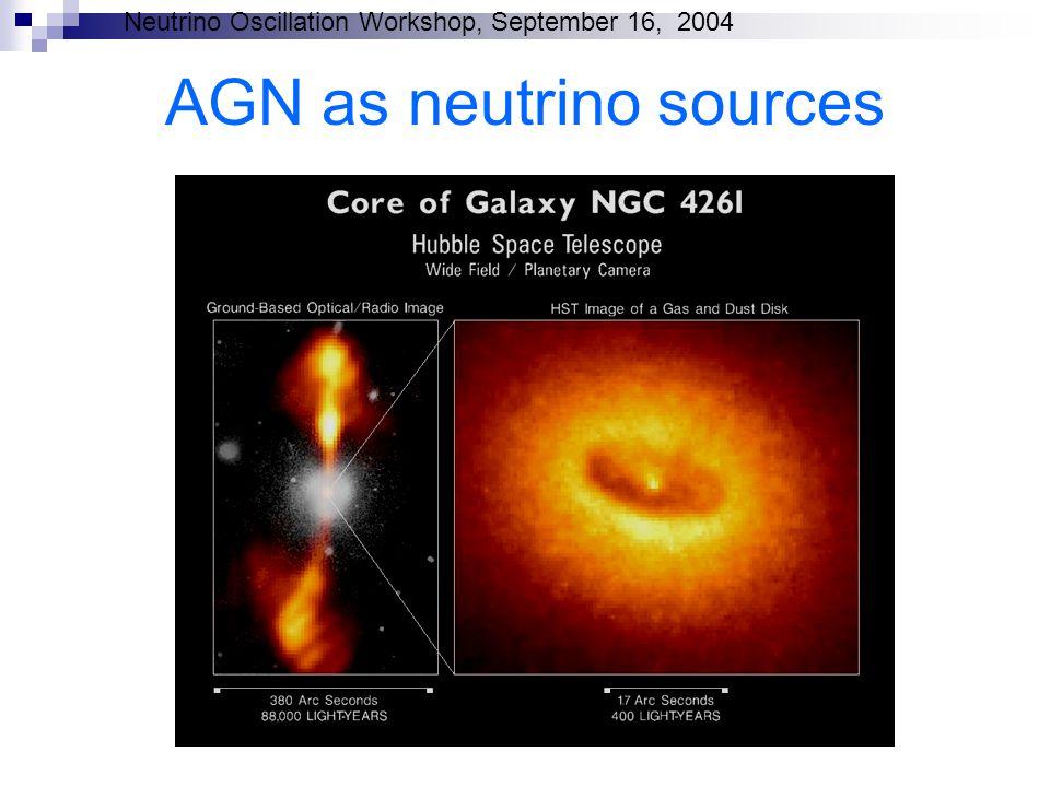 Neutrino Oscillation Workshop, September 16, 2004 AGN as neutrino sources