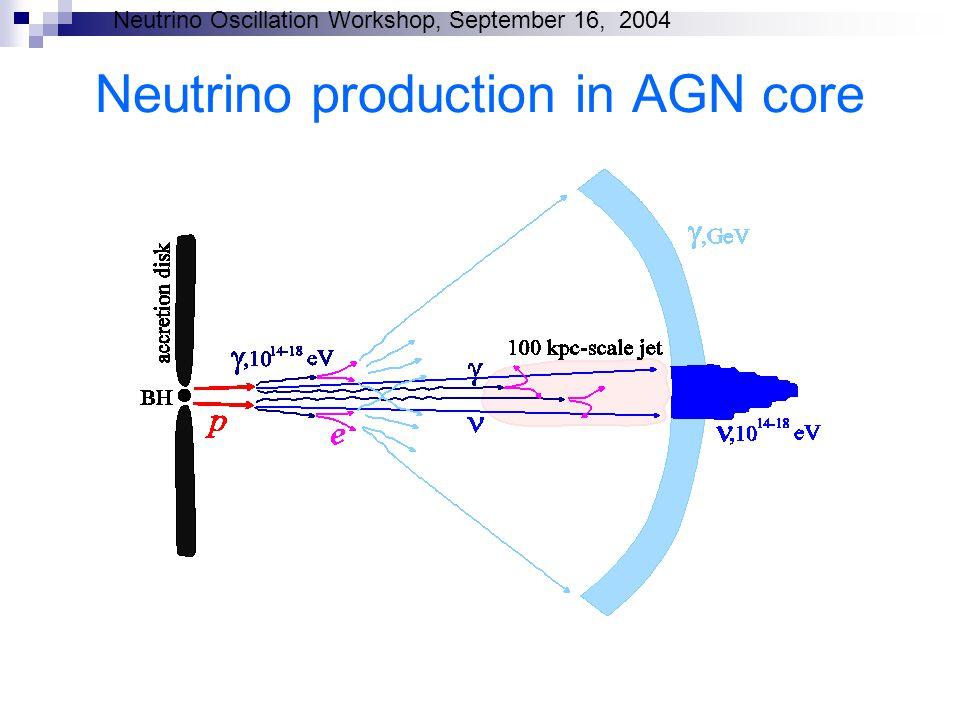 Neutrino Oscillation Workshop, September 16, 2004 Neutrino production in AGN core