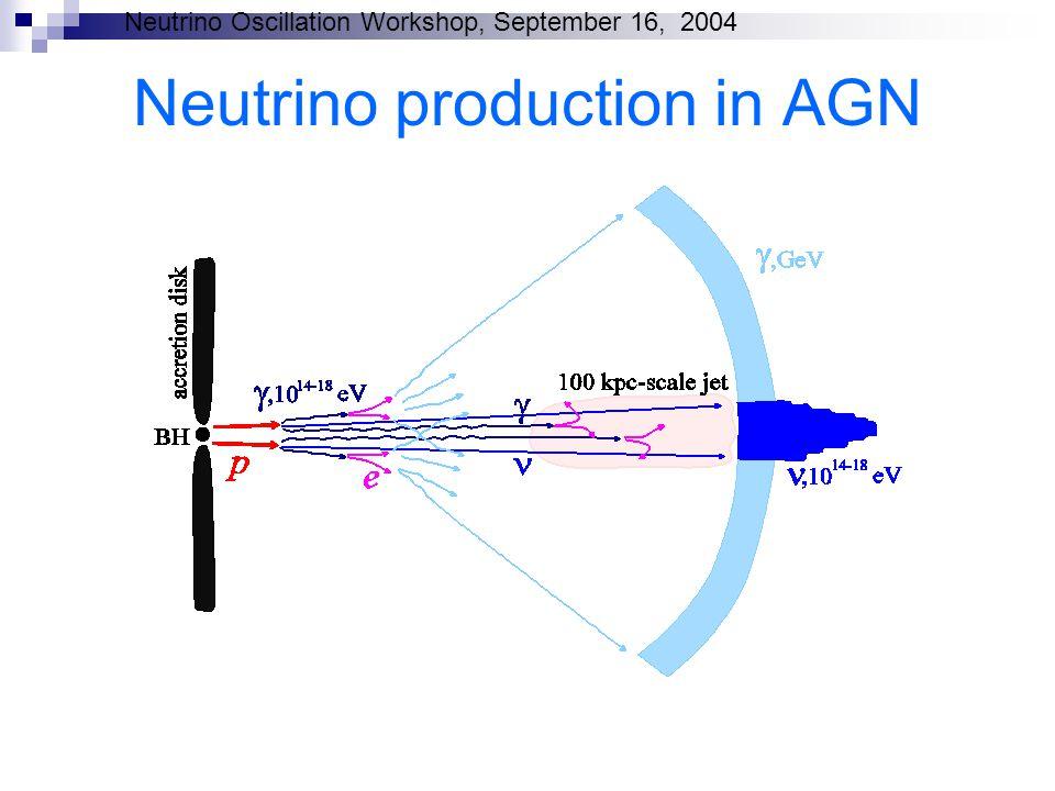 Neutrino Oscillation Workshop, September 16, 2004 Neutrino production in AGN