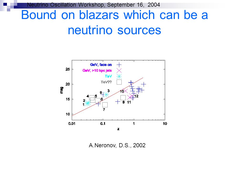 Neutrino Oscillation Workshop, September 16, 2004 Bound on blazars which can be a neutrino sources A.Neronov, D.S., 2002