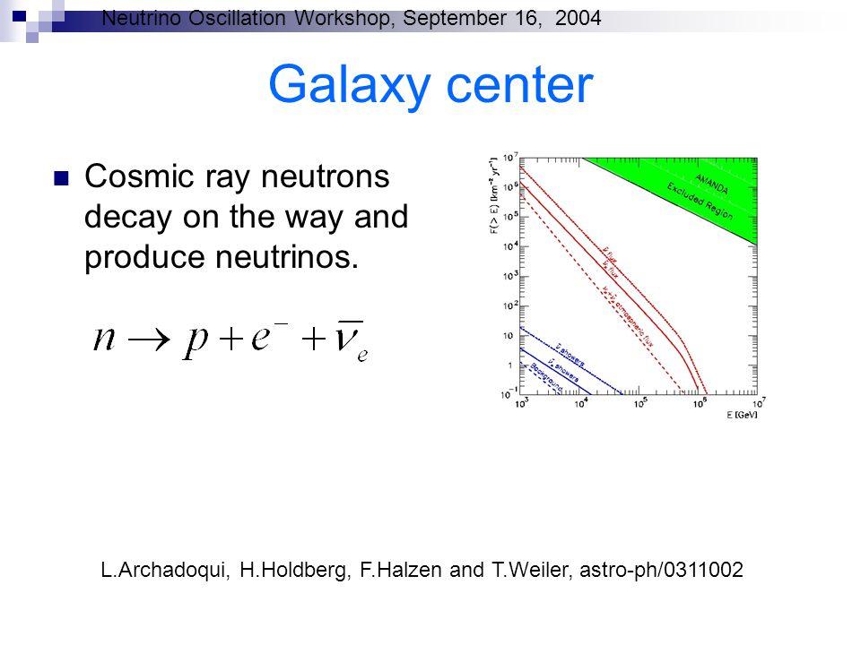 Neutrino Oscillation Workshop, September 16, 2004 Galaxy center Cosmic ray neutrons decay on the way and produce neutrinos.