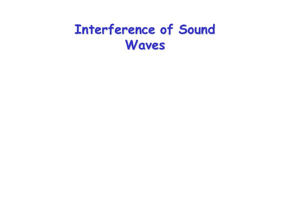Interference 2 waves, of the same frequency; out of phase.