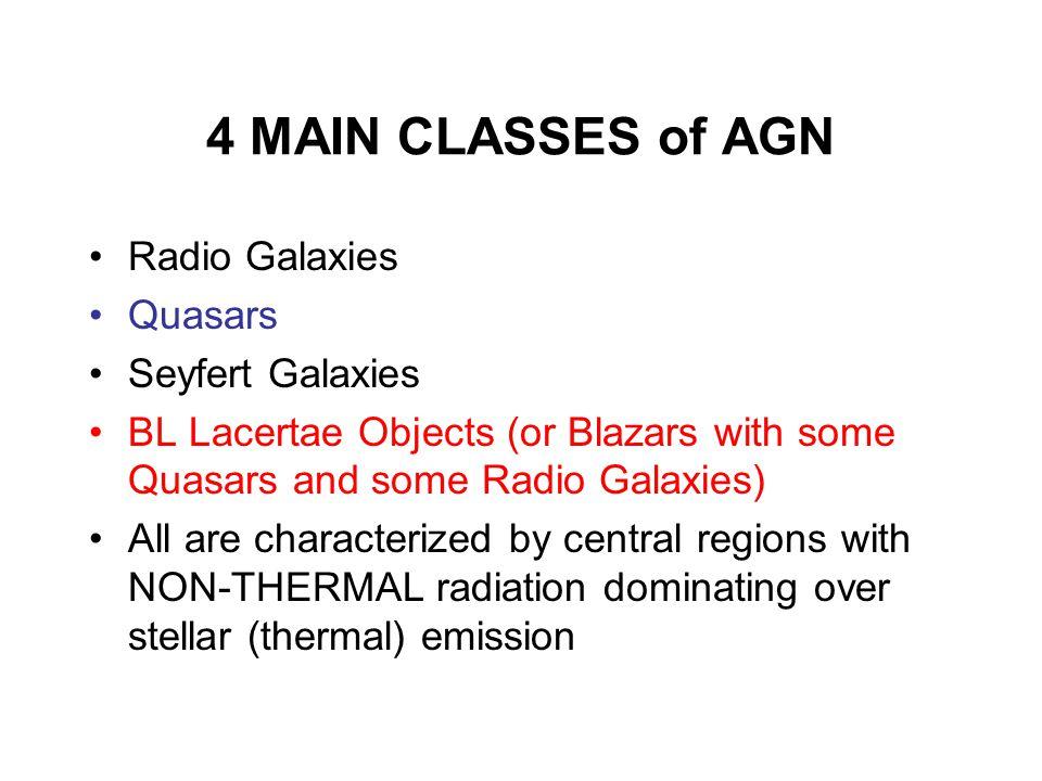 4 MAIN CLASSES of AGN Radio Galaxies Quasars Seyfert Galaxies BL Lacertae Objects (or Blazars with some Quasars and some Radio Galaxies) All are chara