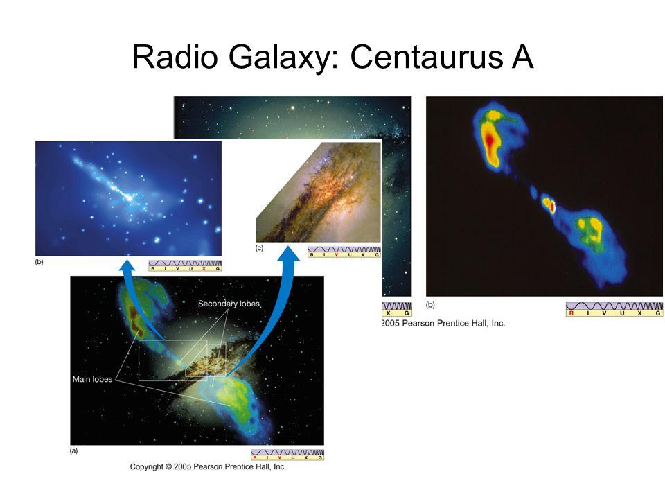 Radio Galaxy: Centaurus A