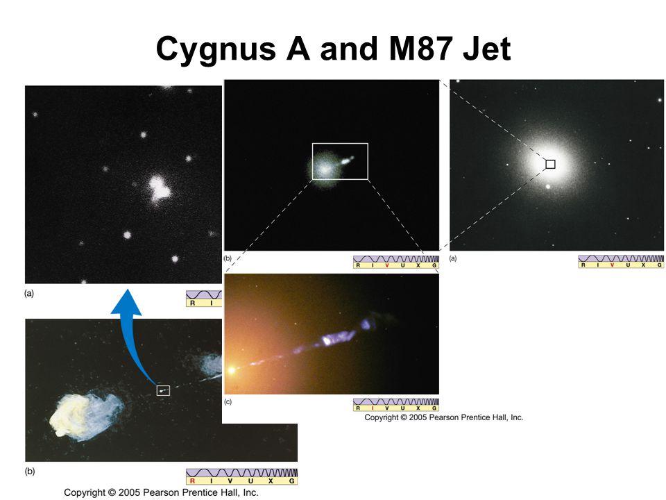 Cygnus A and M87 Jet