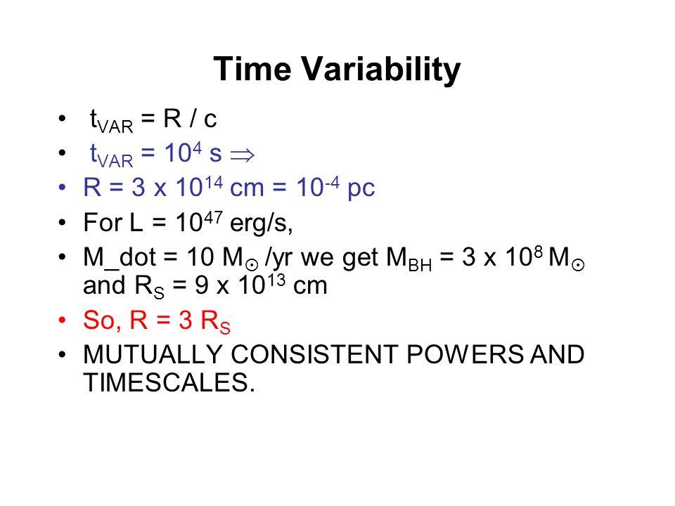 Time Variability t VAR = R / c t VAR = 10 4 s  R = 3 x 10 14 cm = 10 -4 pc For L = 10 47 erg/s, M_dot = 10 M  /yr we get M BH = 3 x 10 8 M  and R S