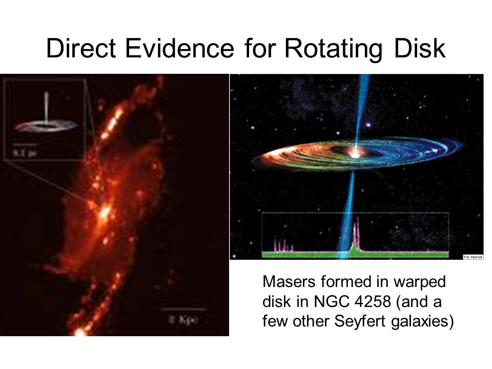Direct Evidence for Rotating Disk Masers formed in warped disk in NGC 4258 (and a few other Seyfert galaxies)