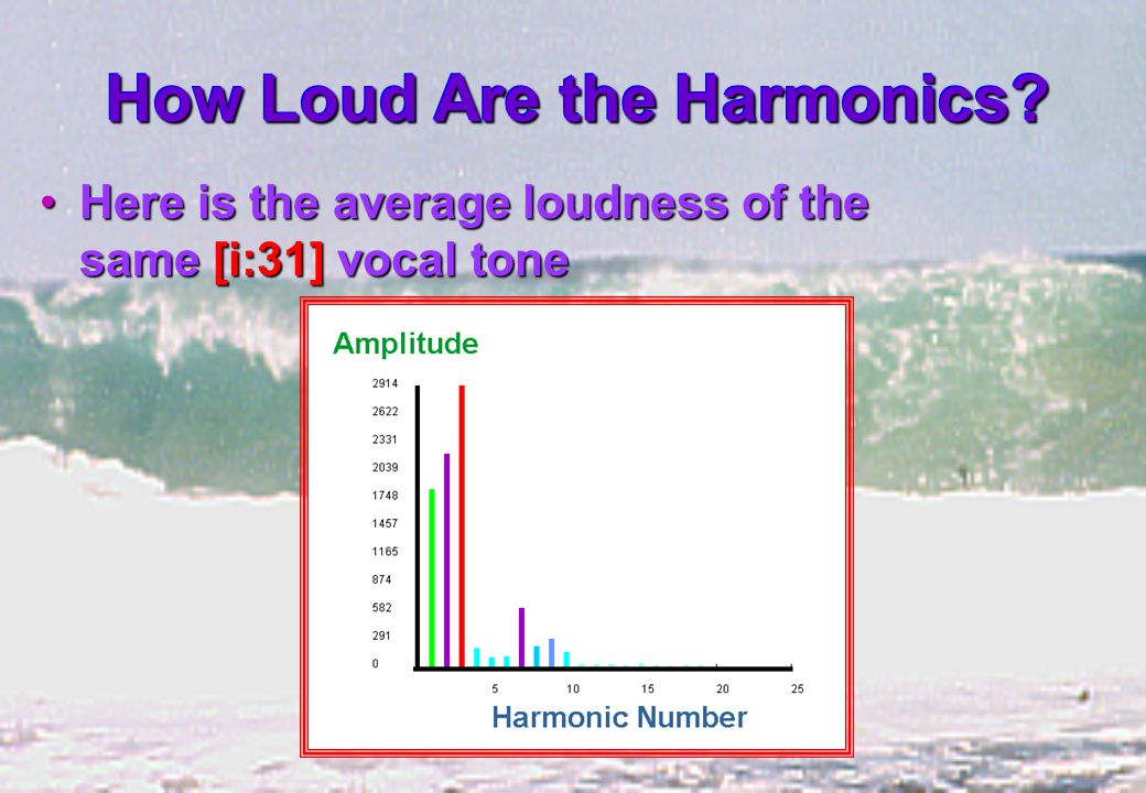 Here is the average loudness of the same [i:31] vocal toneHere is the average loudness of the same [i:31] vocal tone How Loud Are the Harmonics