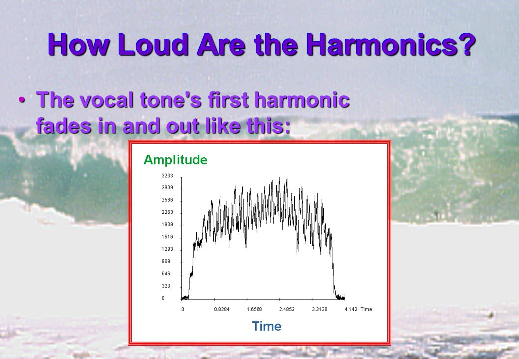 The vocal tone's first harmonic fades in and out like this:The vocal tone's first harmonic fades in and out like this: How Loud Are the Harmonics?