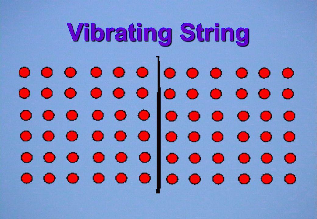 Vibrating String