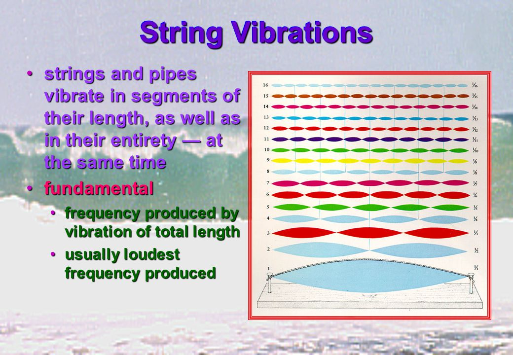 String Vibrations harmonicsharmonics exact whole-number multiples of fundamentalexact whole-number multiples of fundamental proportion of string is reciprocal of frequencyproportion of string is reciprocal of frequency string length = f = fundamental frequency 1/2string length = 2f 1/3string length = 3f 1/4string length = 4f [i:30] harmonics[i:30] harmonics on sanxian