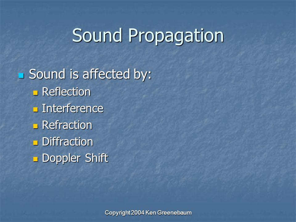 Copyright 2004 Ken Greenebaum Sound Propagation Sound is affected by: Sound is affected by: Reflection Reflection Interference Interference Refraction Refraction Diffraction Diffraction Doppler Shift Doppler Shift