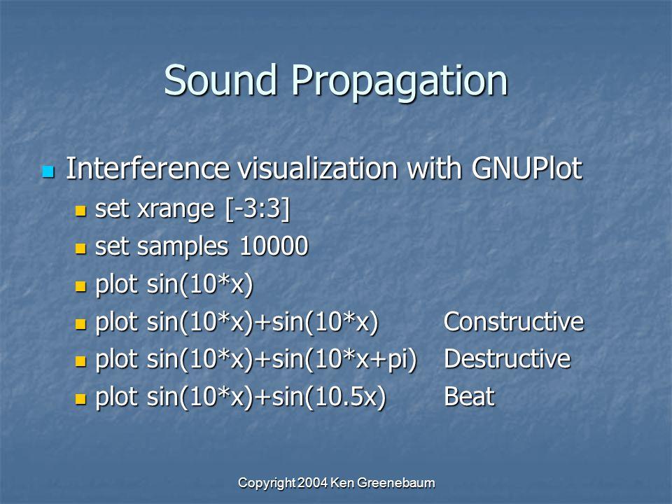 Copyright 2004 Ken Greenebaum Sound Propagation Interference visualization with GNUPlot Interference visualization with GNUPlot set xrange [-3:3] set xrange [-3:3] set samples 10000 set samples 10000 plot sin(10*x) plot sin(10*x) plot sin(10*x)+sin(10*x)Constructive plot sin(10*x)+sin(10*x)Constructive plot sin(10*x)+sin(10*x+pi)Destructive plot sin(10*x)+sin(10*x+pi)Destructive plot sin(10*x)+sin(10.5x)Beat plot sin(10*x)+sin(10.5x)Beat