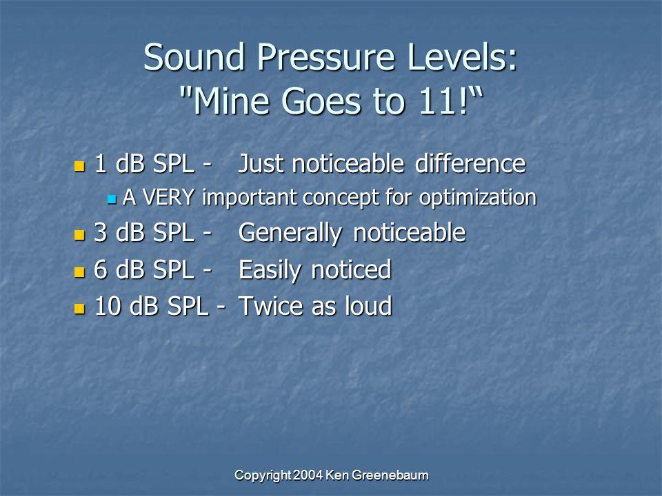 Copyright 2004 Ken Greenebaum Sound Pressure Levels: Mine Goes to 11! 1 dB SPL -Just noticeable difference 1 dB SPL -Just noticeable difference A VERY important concept for optimization A VERY important concept for optimization 3 dB SPL -Generally noticeable 3 dB SPL -Generally noticeable 6 dB SPL -Easily noticed 6 dB SPL -Easily noticed 10 dB SPL -Twice as loud 10 dB SPL -Twice as loud