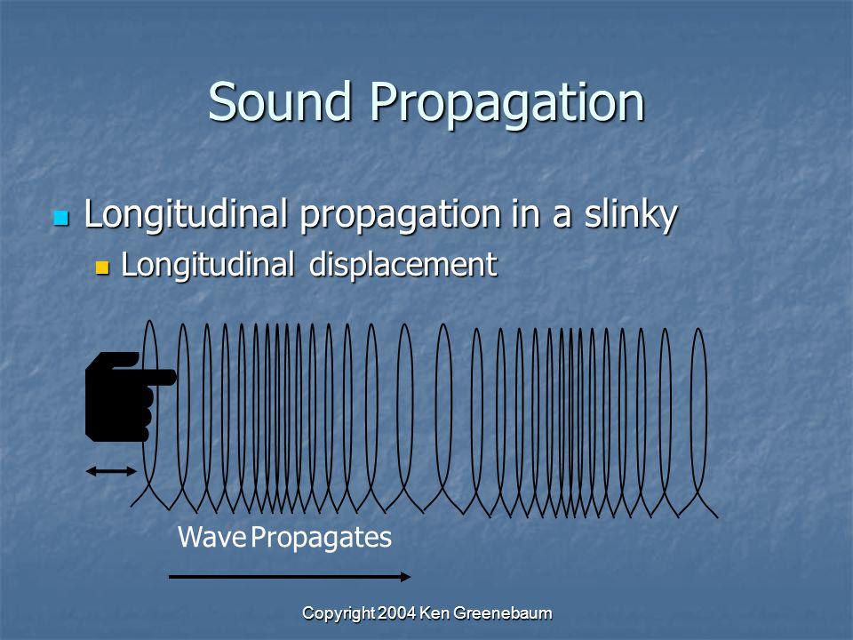 Copyright 2004 Ken Greenebaum Sound Propagation Longitudinal propagation in a slinky Longitudinal propagation in a slinky Longitudinal displacement Longitudinal displacement Wave Propagates