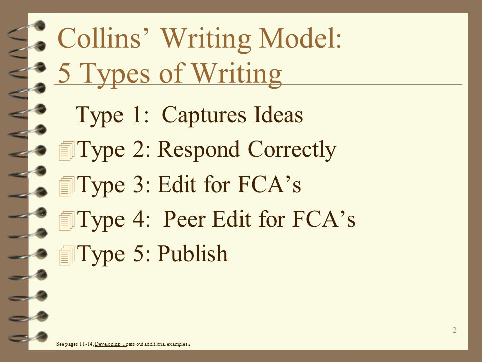 Types of Writers..?