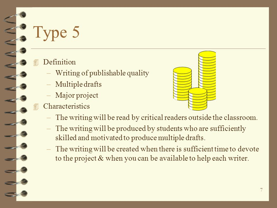7 Type 5 4 Definition –Writing of publishable quality –Multiple drafts –Major project 4 Characteristics –The writing will be read by critical readers outside the classroom.
