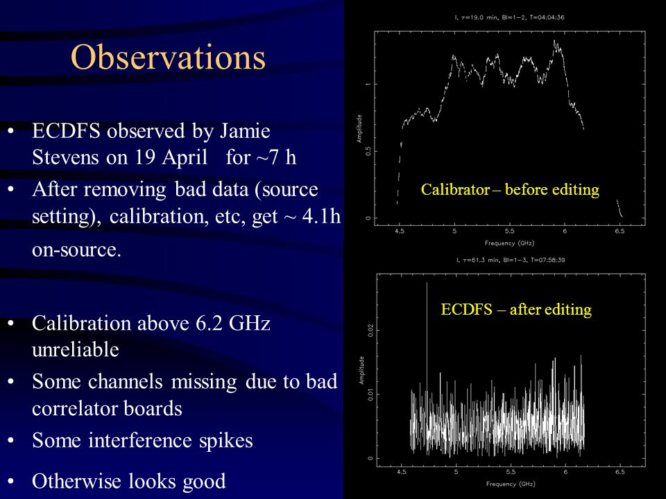 Observations ECDFS observed by Jamie Stevens on 19 April for ~7 h After removing bad data (source setting), calibration, etc, get ~ 4.1h on-source.