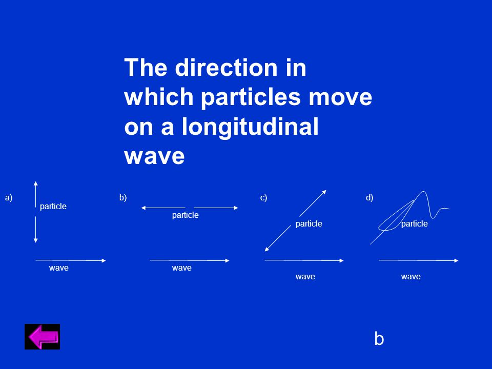 The direction in which particles move on a longitudinal wave b a) particle wave particle wave b)c) particle wave particle wave d)