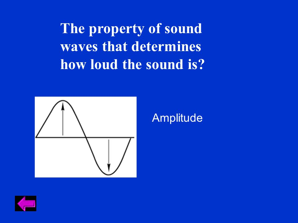 The property of sound waves that determines how loud the sound is? Amplitude