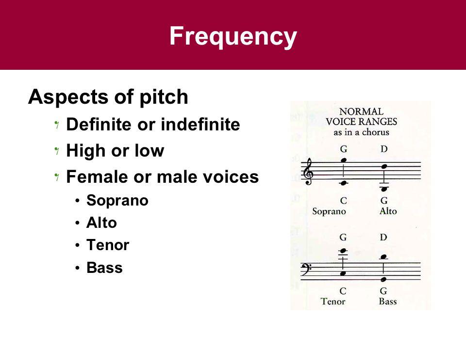 Amplitude Aspects of dynamics Loud or soft forte piano Gradual changes crescendo decrescendo (diminuendo) Sudden changes subito forte or subito piano