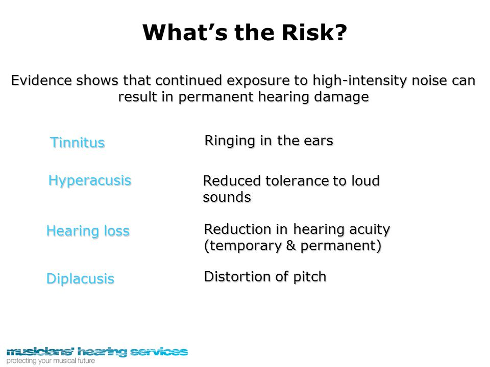 The trouble with hearing protection loss of clarity .