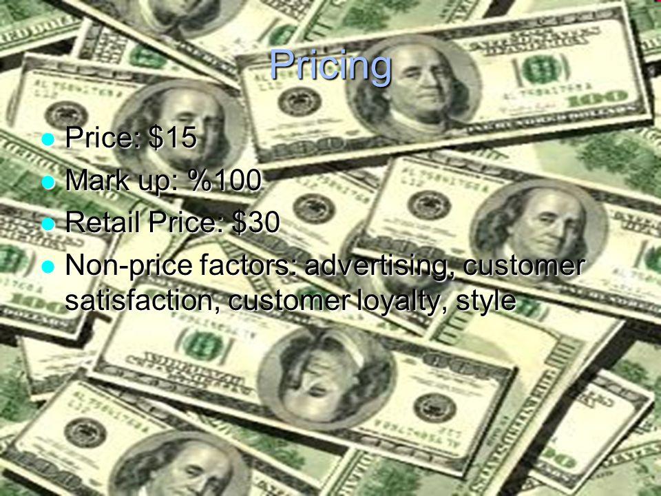 Pricing Price: $15 Price: $15 Mark up: %100 Mark up: %100 Retail Price: $30 Retail Price: $30 Non-price factors: advertising, customer satisfaction, customer loyalty, style Non-price factors: advertising, customer satisfaction, customer loyalty, style