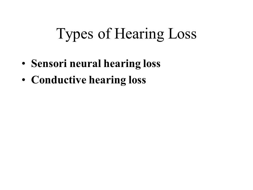 Types of Hearing Loss Sensori neural hearing loss Conductive hearing loss