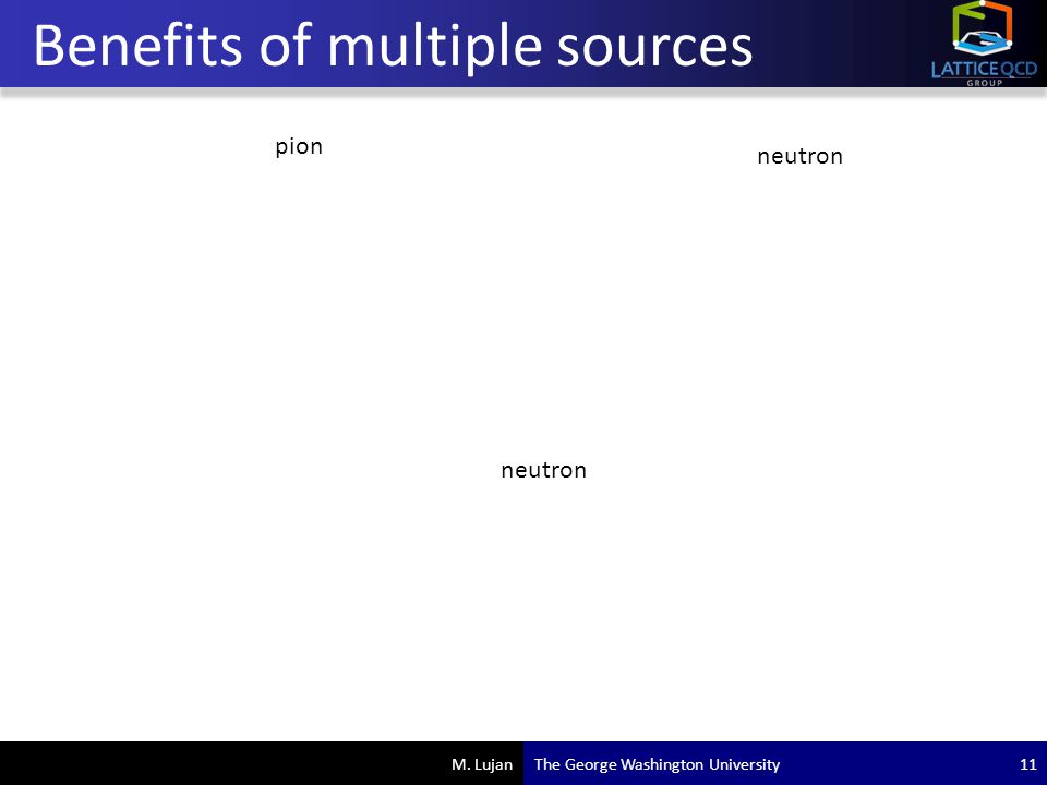 M. Lujan Benefits of multiple sources The George Washington University11 pion neutron