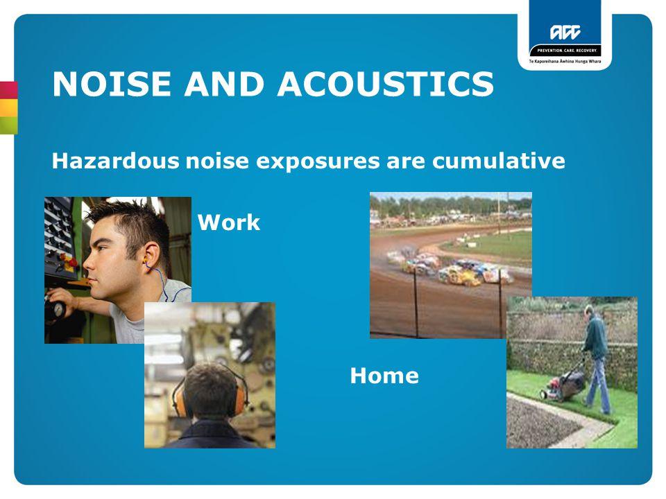 Hazardous noise exposures are cumulative Work Home NOISE AND ACOUSTICS