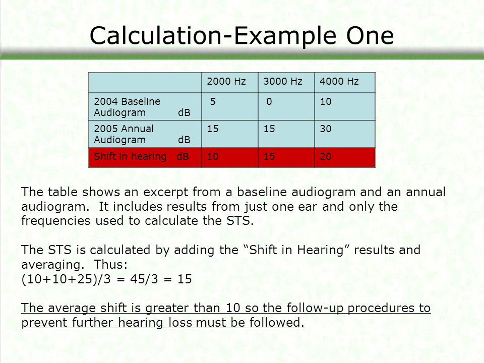 Calculation-Example One 2000 Hz3000 Hz4000 Hz 2004 Baseline Audiogram dB 5 010 2005 Annual Audiogram dB 15 30 Shift in hearing dB101520 The table show